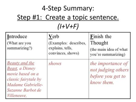 4-Step Summary: Step #1: Create a topic sentence. (I+V+F) Introduce (What are you summarizing?) Verb (Examples: describes, explains, tells, convinces,