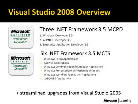 Six.NET Framework 3.5 MCTS 1. Windows Forms Applications 2. ASP.NET Applications 3. Windows Communication Foundation Applications 4. Windows Presentation.