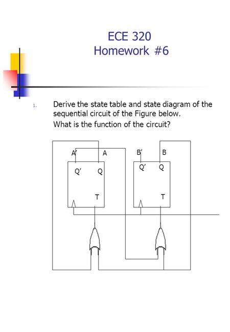 ECE 320 Homework #6 Derive the state table and state diagram of the sequential circuit of the Figure below. What is the function of the circuit? A' A.