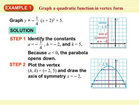 Example 1 Graph A Quadratic Function In Vertex Form Graph Y X