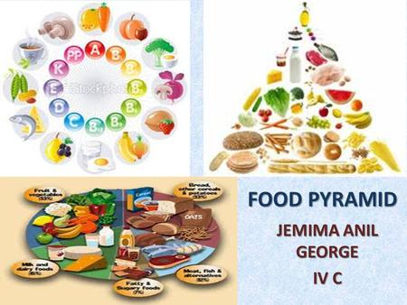 FOOD PYRAMID JEMIMA ANIL GEORGE IV C. WHAT IS FOOD PYRAMID ?