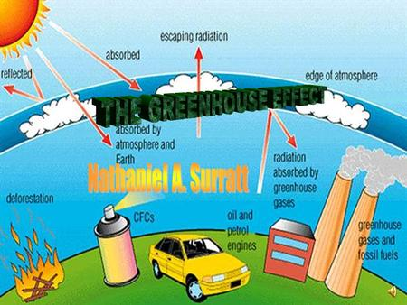 definition the greenhouse effect is a warming that results when solar radiation is trapped by the atmosphere. Then the gases that are trapped in the.