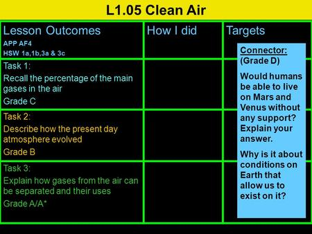 L1.05 Clean Air Lesson Outcomes How I did Targets Task 1: