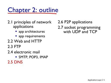 Chapter 2: outline 2.1 principles of network applications