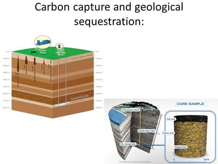 Carbon capture and geological sequestration:. Some numbers 40 % carbon emissions from power plants 90 % emission reduction proven operationally Eg. Geological.