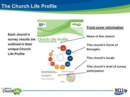 The Church Life Profile Each church's survey results are outlined in their unique Church Life Profile Front cover information Name of this church This.