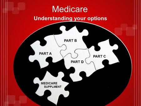 Medicare Understanding your options PART A PART B D PART D PART C MEDICARE SUPPLMENT.