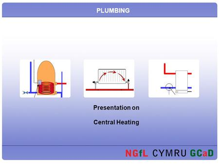 PLUMBING Presentation on Central Heating. Forced circulation through loop pipework only Central Heating – Types of systems (Part 1) - One pipe system.
