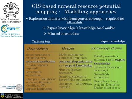 Indian Institute of Technology Bombay GIS-based mineral resource potential mapping - Modelling approaches  Exploration datasets with homogenous coverage.