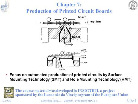 10.10.99Electronic Pack….. Chapter 7 Production of PCBs. Slide 1 Chapter 7: Production of Printed Circuit Boards Focus on automated production of printed.