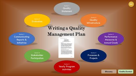 Section 4 Processes & Projects Section 1 Quality Statement Section 2 Quality Infrastructure Section 3 Performance Measures & Annual Goals Section 7 Communicating.