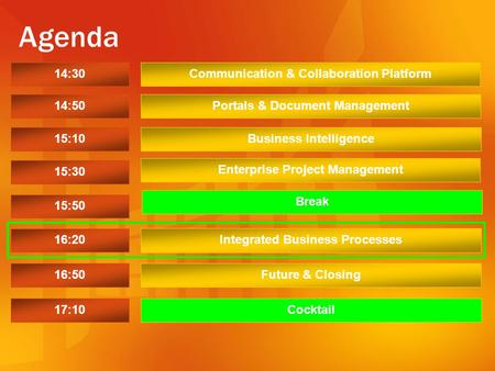 Today's Agenda 14:30 Communication & Collaboration Platform 14:50 Portals & Document Management 15:10 Enterprise Project Management 15:30 Break 15:50 Business.
