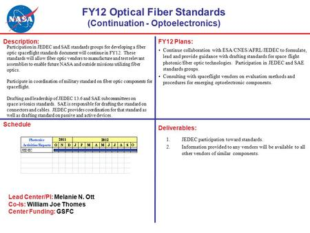 FY12 Optical Fiber Standards (Continuation - Optoelectronics) Continue collaboration with ESA/CNES/AFRL/JEDEC to formulate, lead and provide guidance with.