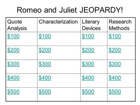 Romeo and Juliet JEOPARDY! Quote Analysis CharacterizationLiterary Devices Research Methods $100 $200 $300 $400 $500.