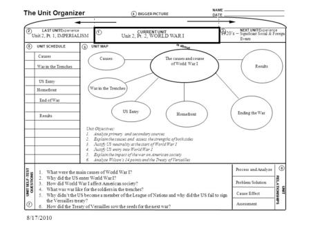 The causes and course of World War I NAME DATE The Unit Organizer BIGGER PICTURE LAST UNIT/Experience CURRENT UNIT NEXT UNIT/Experience UNIT SELF-TEST.