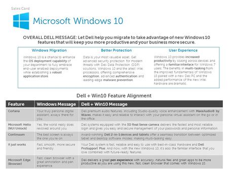 Sales Card Dell Confidential – Internal Use Only Microsoft Windows 10 OVERALL DELL MESSAGE: Let Dell help you migrate to take advantage of new Windows.