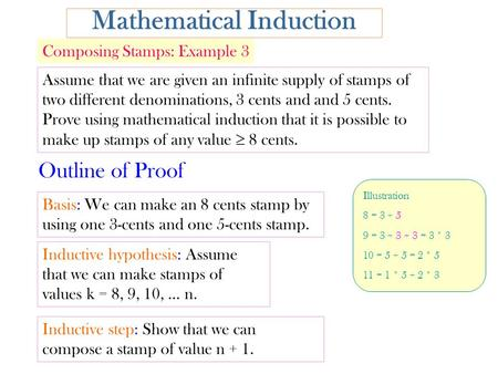 Mathematical Induction Assume that we are given an infinite supply of stamps of two different denominations, 3 cents and and 5 cents. Prove using mathematical.