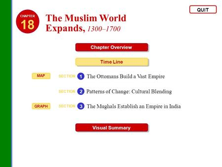 The Muslim World Expands, 1300–1700 QUIT Chapter Overview Time Line Visual Summary SECTION The Ottomans Build a Vast Empire 1 SECTION Patterns of Change: