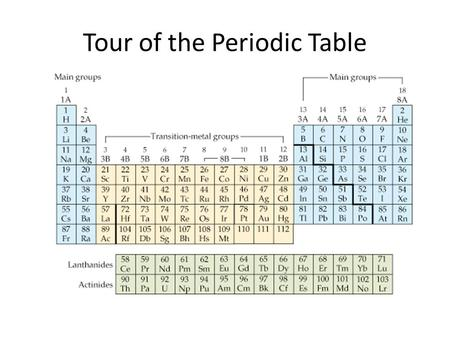 Tour of the Periodic Table