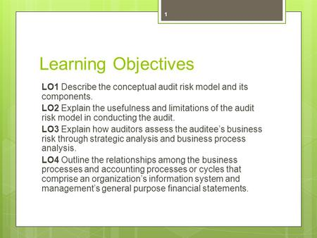 Learning Objectives LO1 Describe the conceptual audit risk model and its components. LO2 Explain the usefulness and limitations of the audit risk model.