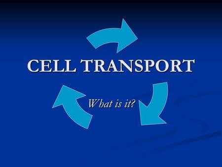 CELL TRANSPORT What is it?. Definition: Cell Transport is moving materials into, out of, or within the cell Cell Transport is moving materials into, out.