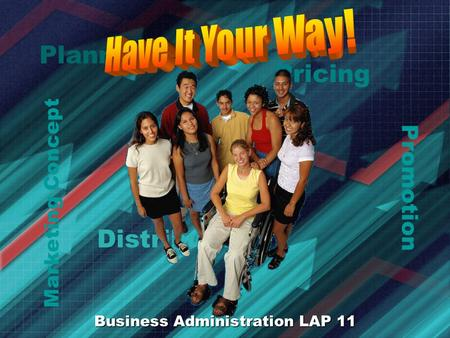 Planning Pricing Promotion Distributing Marketing Concept Business Administration LAP 11.