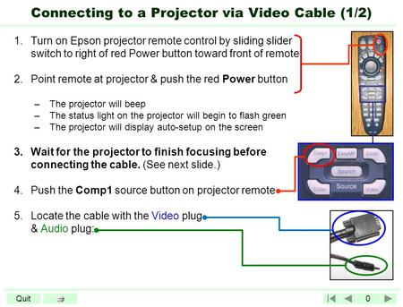 0Quit Connecting to a Projector via Video Cable (1/2) 1.Turn on Epson projector remote control by sliding slider switch to right of red Power button toward.