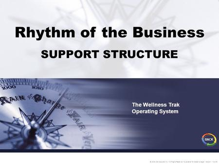 Rhythm of the Business SUPPORT STRUCTURE The Wellness Trak Operating System © 2005 IDS Solutions Inc. All Rights Reserved Duplication for resale is illegal.