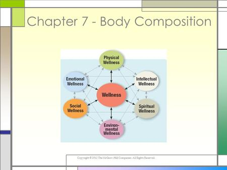 Copyright © 2012 The McGraw-Hill Companies. All Rights Reserved. Chapter 7 - Body Composition.