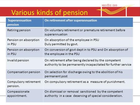 Various kinds of pension. Superannuation pension On retirement after superannuation Retiring pensionOn voluntary retirement or premature retirement before.