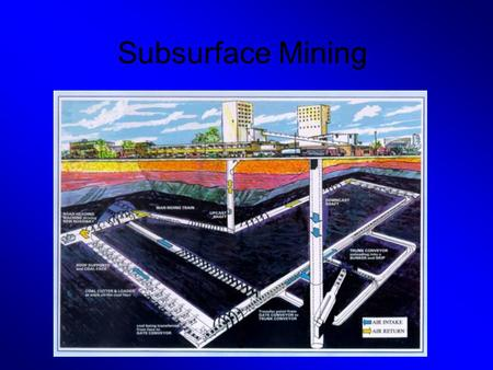 Subsurface Mining. What are mineral resources? Concentrations of naturally occurring solid, liquid, or gaseous material in or on the earth's crust in.