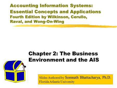 Chapter 2: The Business Environment and the AIS