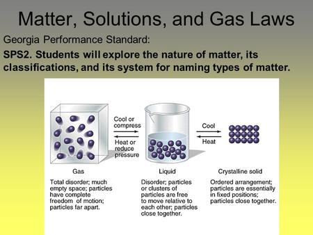 Matter, Solutions, and Gas Laws Georgia Performance Standard: SPS2. Students will explore the nature of matter, its classifications, and its system for.