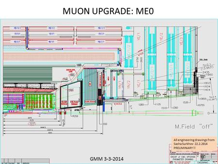 1 MUON UPGRADE: ME0 GMM 3-3-2014 All engineering drawings from Sasha Surkhov 22.2.2014 PRELIMINARY !!