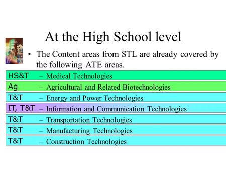 At the High School level HS&T Ag T&T IT, T&T T&T The Content areas from STL are already covered by the following ATE areas. –Medical Technologies –Agricultural.