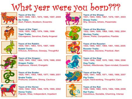 "What year were you born???. Chinese New Year Legend The beginning of ""Chinese New Year"" started with the fight against a mythical beast called the Nian."