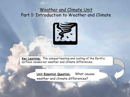 Weather and Climate Unit Part 1: Introduction to Weather and Climate Key Learning: The unequal heating and cooling of the Earth's surface causes our weather.