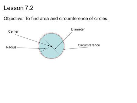 Lesson 7.2 Objective: To find area and circumference of circles.
