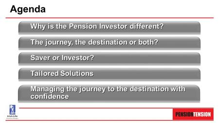 Agenda Why is the Pension Investor different? The journey, the destination or both? Saver or Investor? Tailored Solutions Managing the journey to the destination.