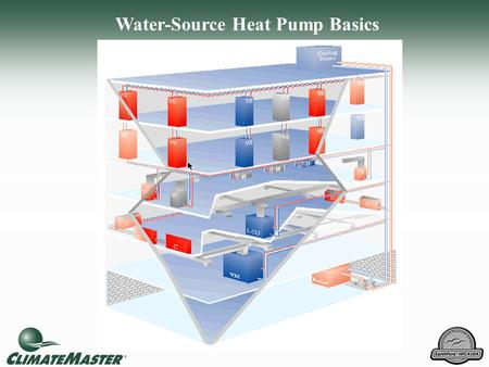 Water-Source Heat Pump Basics. Water-to-Air Water-to-Air Heating.