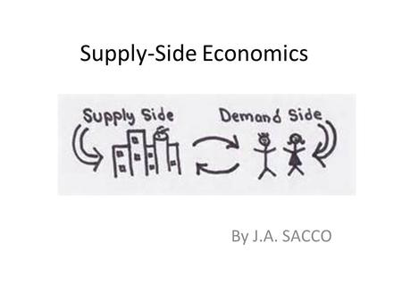 Supply-Side Economics By J.A. SACCO. Supply-Side Economics – Up to this point we have looked at fiscal policy to shift the AD curve (Keynesian economics)
