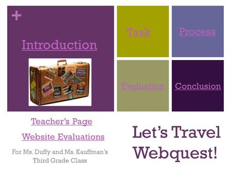 + Let's Travel Webquest! For Ms. Duffy and Ms. Kauffman's Third Grade Class Introduction Task Process EvaluationConclusion Teacher's Page Website Evaluations.