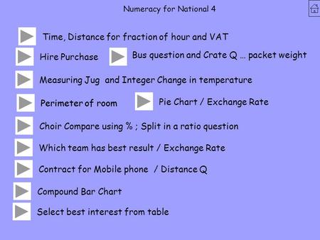Numeracy for National 4 Time, Distance for fraction of hour and VAT Hire Purchase Bus question and Crate Q … packet weight Measuring Jug and Integer Change.