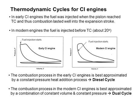 Thermodynamic Cycles for CI engines In early CI engines the fuel was injected when the piston reached TC and thus combustion lasted well into the expansion.