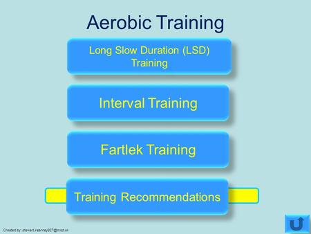 Long Slow Duration (LSD) Training Interval Training Fartlek Training Aerobic Training Created by: Training Recommendations.