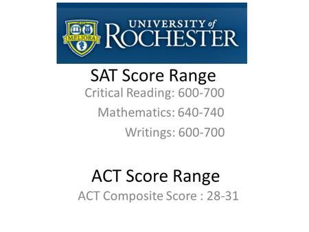 SAT Score Range Critical Reading: 600-700 Mathematics: 640-740 Writings: 600-700 ACT Composite Score : 28-31 ACT Score Range.