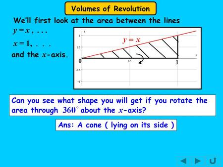 Volumes of Revolution 0 We'll first look at the area between the lines y = x,... Ans: A cone ( lying on its side ) Can you see what shape you will get.