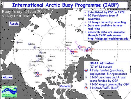 International Arctic Buoy Programme (IABP)  Established by PSC in 1979  20 Participants from 9 countries.  33 buoys currently reporting  Data are available.