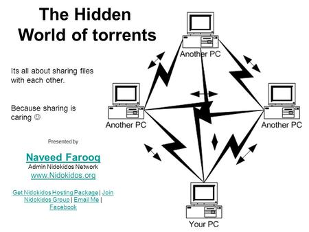 The Hidden World of torrents Its all about sharing files with each other. Because sharing is caring Presented by Naveed Farooq Naveed Farooq Admin Nidokidos.