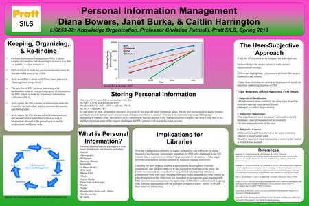 Personal Information Management (PIM) is about keeping information and organizing it in such a way that we can find it when we need it. PIM as a field.